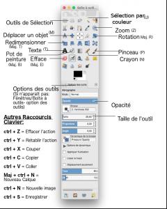 Outils GIMP 2